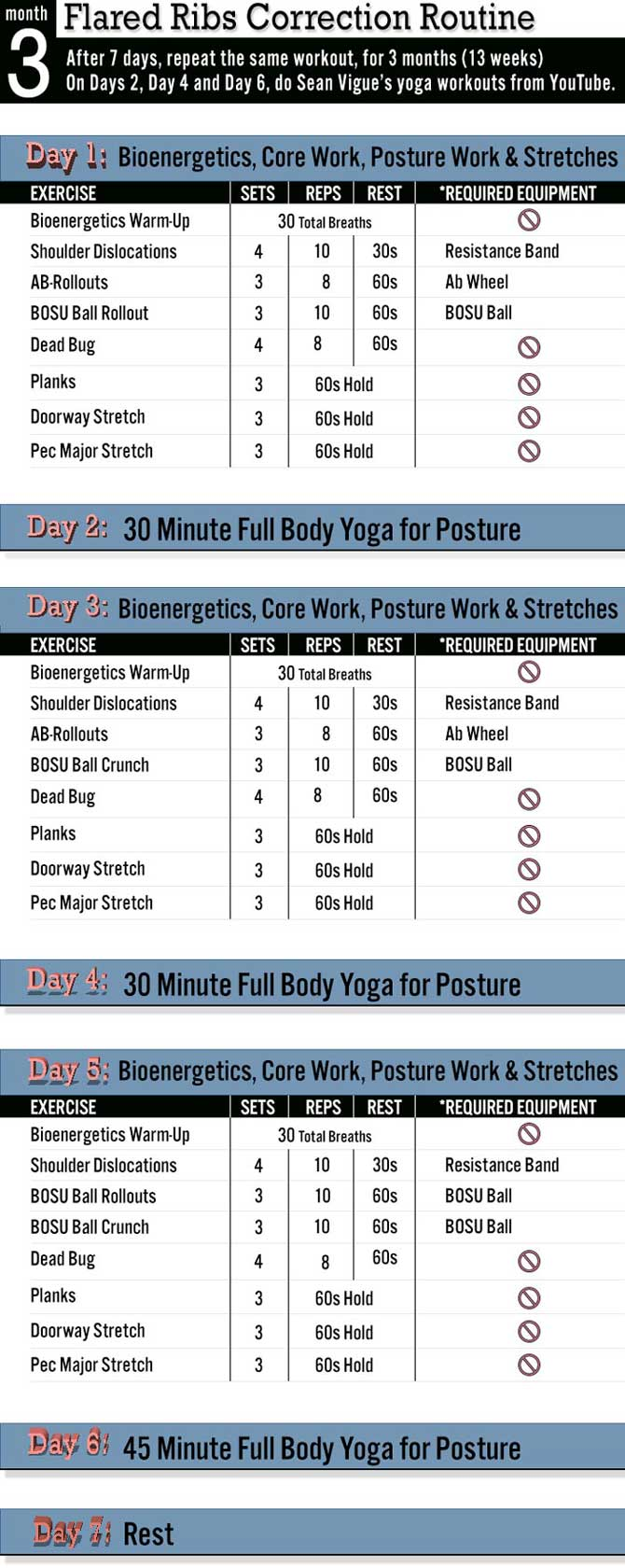 3 month workout plan to correct rib flare